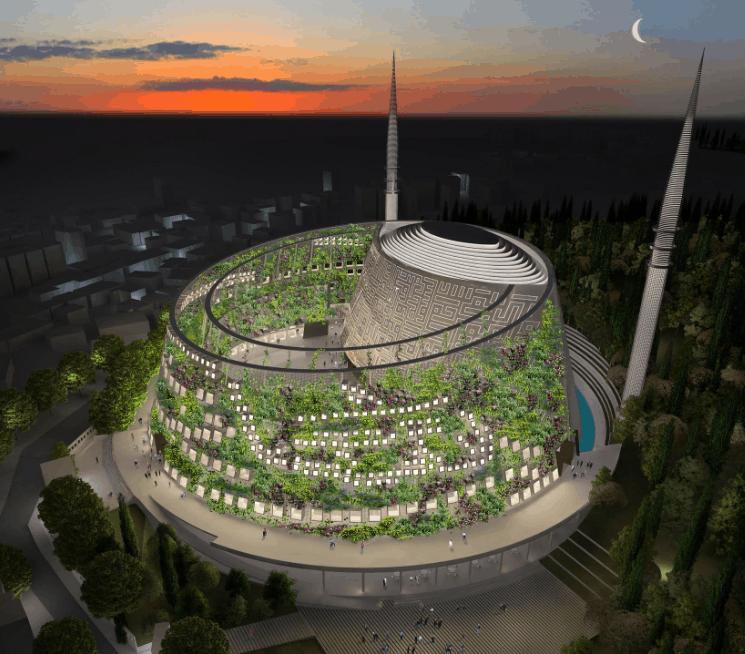 Camlica Mosque